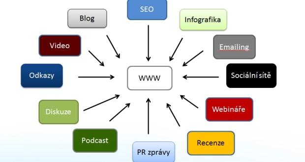 Seriál: Obsahový marketing v praxi – co to vůbec je? (1. díl)