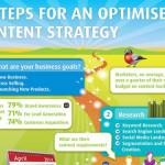 Seriál: Obsahový marketing v praxi – podklady pro obsahovou strategii (2. díl)