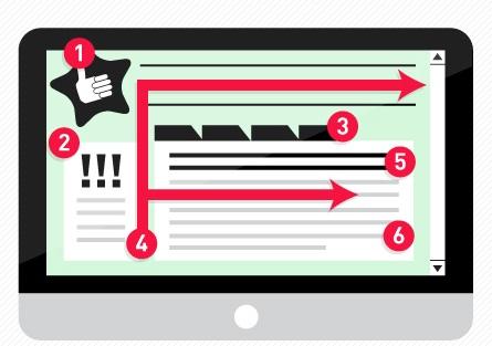 Infografika: Jak lidé prohlížejí webové stránky