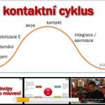 VIDEO: Adam Herout – Tři principy veřejného mluvení (BarCamp Brno 2014)