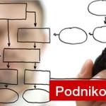 Informační systém pro stabilitu i rozvoj podnikání