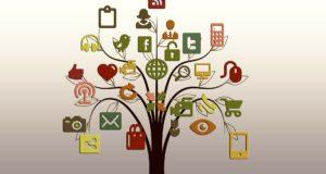 Inbound marketing: Internetový marketing, který pomáhá a zaujme